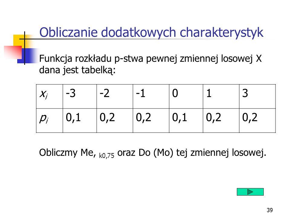 39 Obliczanie dodatkowych charakterystyk Funkcja rozkładu p-stwa pewnej zmiennej losowej X dana jest tabelką: xixi -3-2013 pipi 0,10,2 0,10,2 Obliczmy