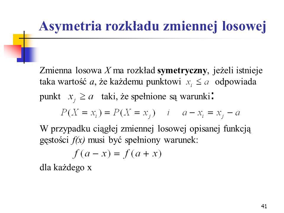 41 Asymetria rozkładu zmiennej losowej Zmienna losowa X ma rozkład symetryczny, jeżeli istnieje taka wartość a, że każdemu punktowi odpowiada punkt ta