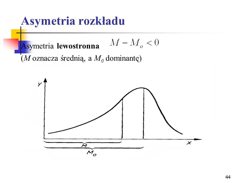 44 Asymetria rozkładu Asymetria lewostronna (M oznacza średnią, a M 0 dominantę)