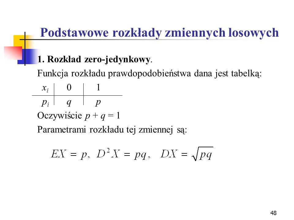 48 Podstawowe rozkłady zmiennych losowych 1. Rozkład zero-jedynkowy. Funkcja rozkładu prawdopodobieństwa dana jest tabelką: x i 01 p i qp Oczywiście p