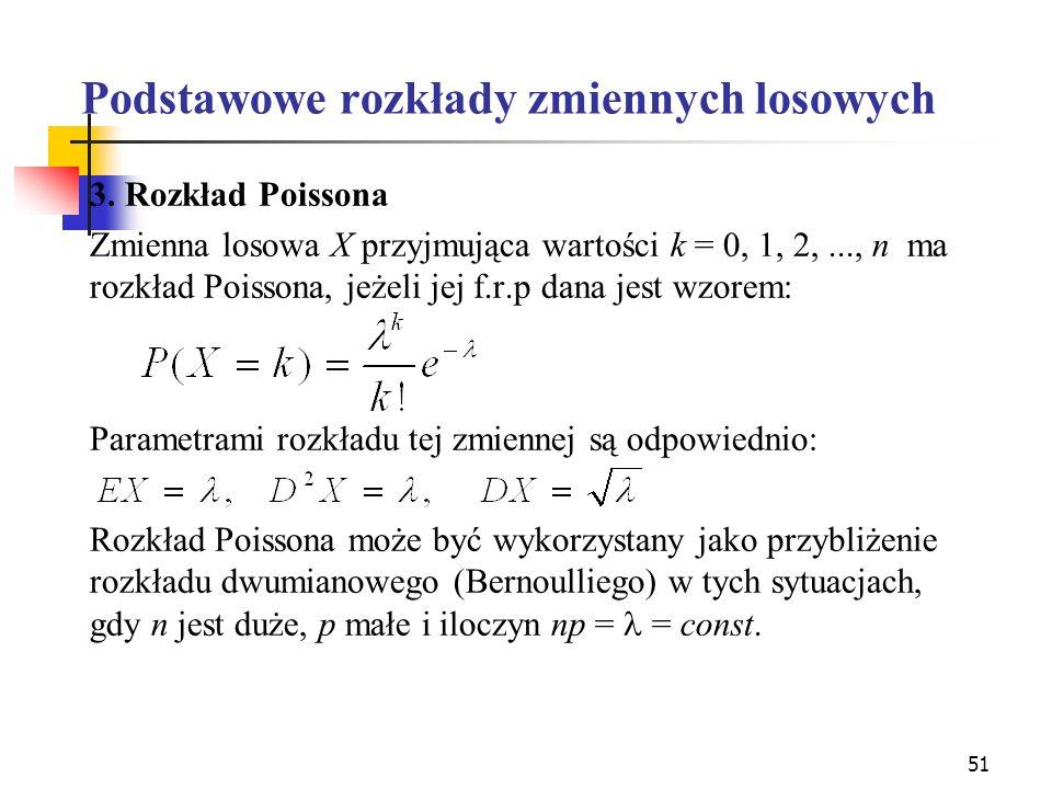 51 Podstawowe rozkłady zmiennych losowych 3. Rozkład Poissona Zmienna losowa X przyjmująca wartości k = 0, 1, 2,..., n ma rozkład Poissona, jeżeli jej