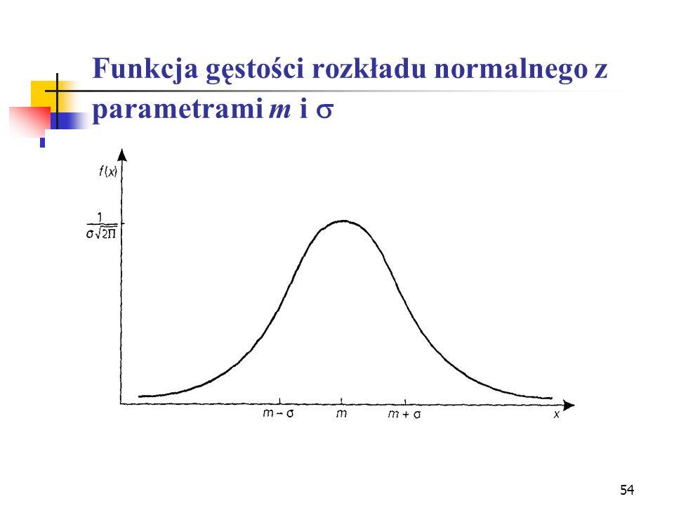 54 Funkcja gęstości rozkładu normalnego z parametrami m i