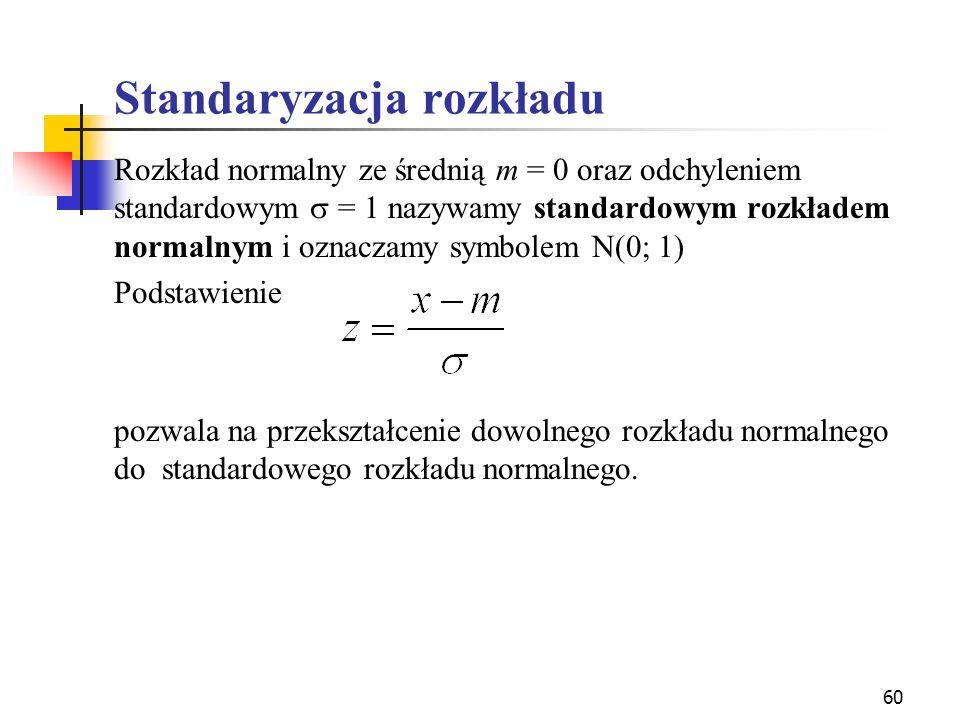 60 Standaryzacja rozkładu Rozkład normalny ze średnią m = 0 oraz odchyleniem standardowym = 1 nazywamy standardowym rozkładem normalnym i oznaczamy sy