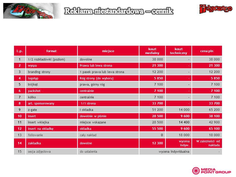 L.p.formatmiejsce koszt medialny koszt techniczny cena pln 11/2 rozkładówki (poziom)dowolne38 000- 2wyspaPrawa lub lewa strona21 300- 3branding strony