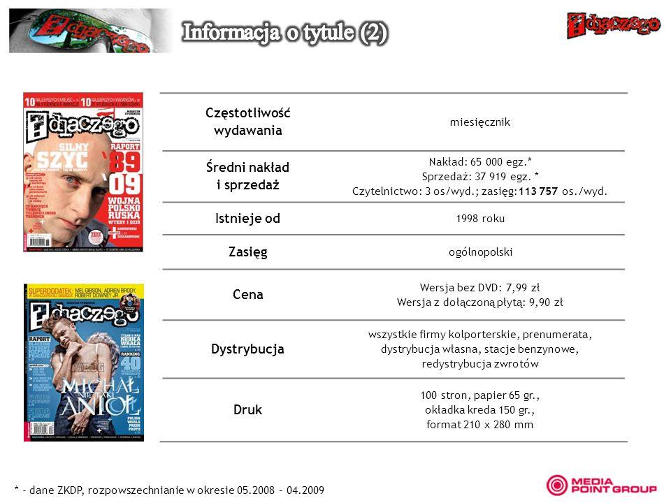 Każdemu wydaniu magazynu ?dlaczego towarzyszy kampania promocyjna przeprowadzana za pomocą zróżnicowanych nośników reklamy: Portale i strony internetowe film.com.pl, dlaczego.korba.pl, korba.pl, machina.pl, wp.pl, www.filmweb.pl, stopklatka.pl, interia.pl, onet.pl Mailingi do bazy użytkowników Korba.pl, do bazy SID Prasa: Magazyn FILM, Machina Radio Roxy FM, RMF Maxxx, Planeta Outdoor Cinema City, Kinoteka