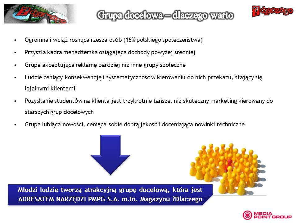 Ogromna i wciąż rosnąca rzesza os ó b (16% polskiego społeczeństwa) Przyszła kadra menadżerska osiągająca dochody powyżej średniej Grupa akceptująca r