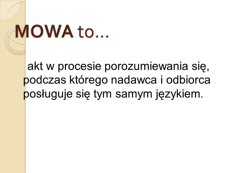 MOWA to... akt w procesie porozumiewania się, podczas którego nadawca i odbiorca posługuje się tym samym językiem.