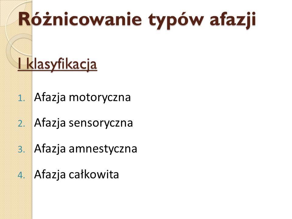 Różnicowanie typów afazji I klasyfikacja 1. Afazja motoryczna 2. Afazja sensoryczna 3. Afazja amnestyczna 4. Afazja całkowita