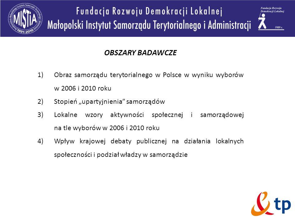 OBSZARY BADAWCZE 1)Obraz samorządu terytorialnego w Polsce w wyniku wyborów w 2006 i 2010 roku 2)Stopień upartyjnienia samorządów 3)Lokalne wzory akty