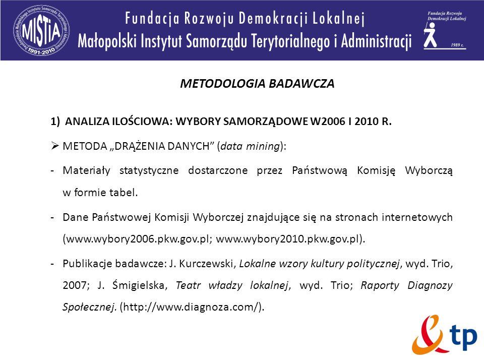 METODOLOGIA BADAWCZA 1) ANALIZA ILOŚCIOWA: WYBORY SAMORZĄDOWE W2006 I 2010 R. METODA DRĄŻENIA DANYCH (data mining): -Materiały statystyczne dostarczon