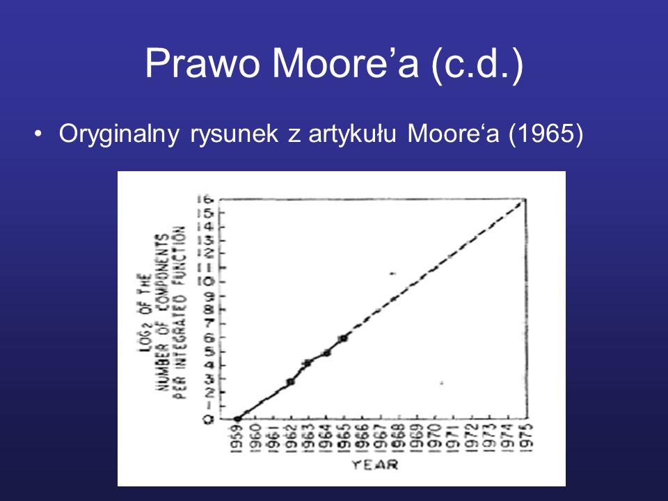 Prawo Moorea (c.d.) Oryginalny rysunek z artykułu Moorea (1965)