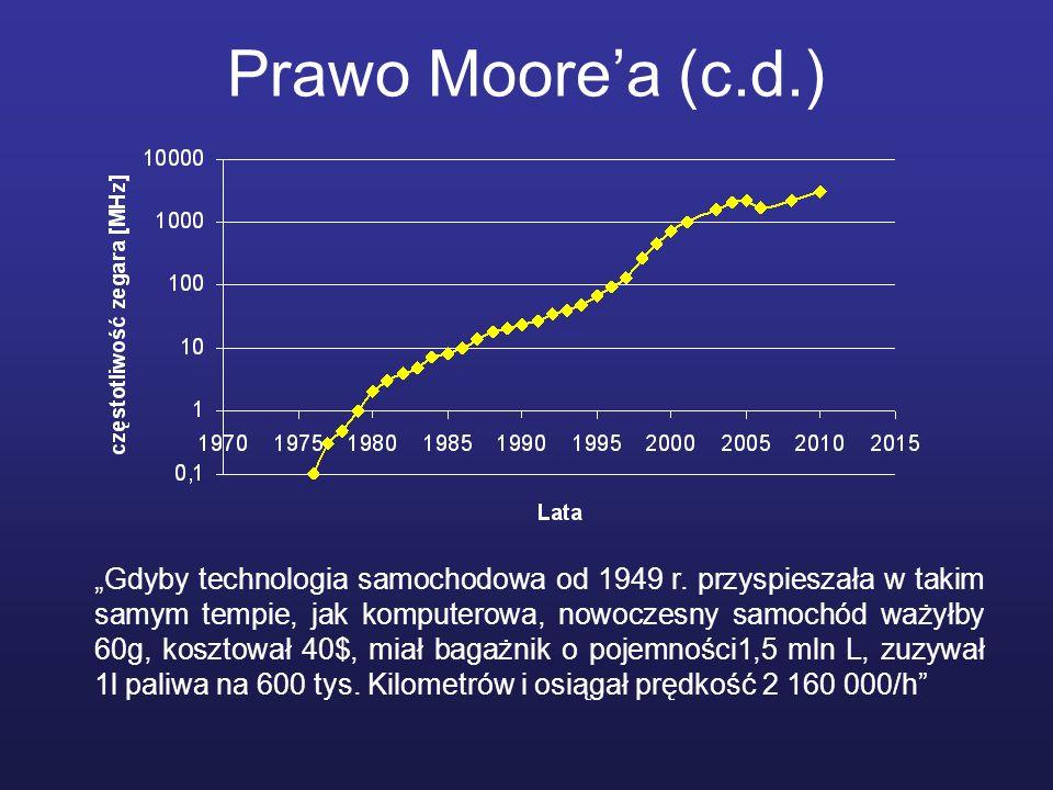 Prawo Moorea (c.d.) Gdyby technologia samochodowa od 1949 r. przyspieszała w takim samym tempie, jak komputerowa, nowoczesny samochód ważyłby 60g, kos