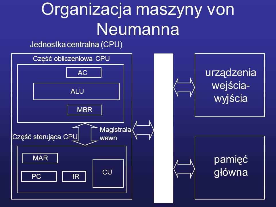 Organizacja maszyny von Neumanna pamięć główna urządzenia wejścia- wyjścia Jednostka centralna (CPU) Część obliczeniowa CPU Część sterująca CPU MBR AC