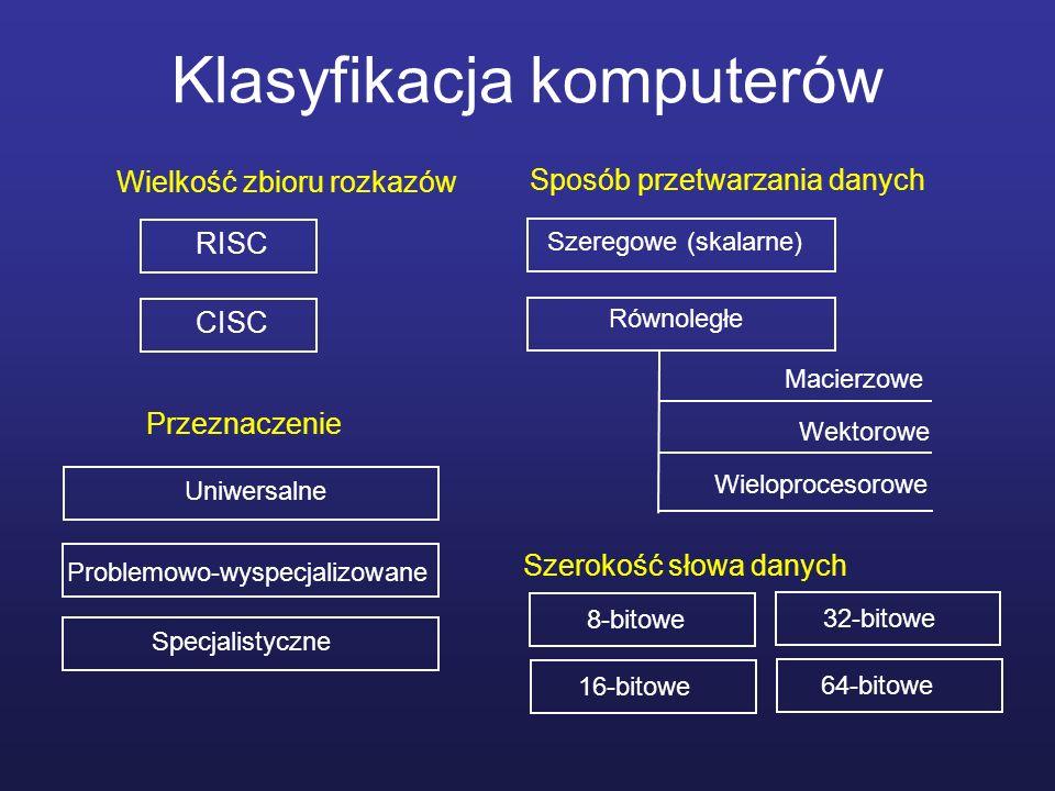 Klasyfikacja komputerów Wielkość zbioru rozkazów RISC CISC Sposób przetwarzania danych Szeregowe (skalarne) Równoległe Macierzowe Wektorowe Wieloproce