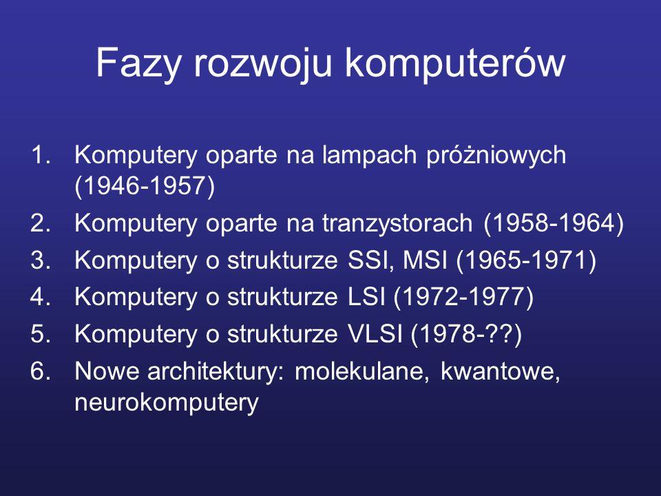 Fazy rozwoju komputerów 1.Komputery oparte na lampach próżniowych (1946-1957) 2.Komputery oparte na tranzystorach (1958-1964) 3.Komputery o strukturze