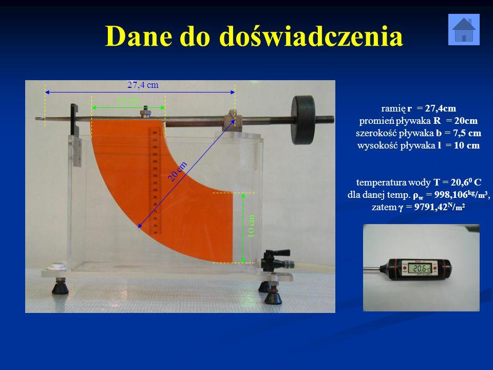 Przykładowe obliczenia a P a = 1 / 3 H P a = Ramię siły parcia r 1 obliczamy: r 1 = 0,2 - a Gdzie: a – odległość punktu przyłożenia siły parcia od dolnej krawędzi ścianki a h2h2h2h2 h1h1h1h1 H H