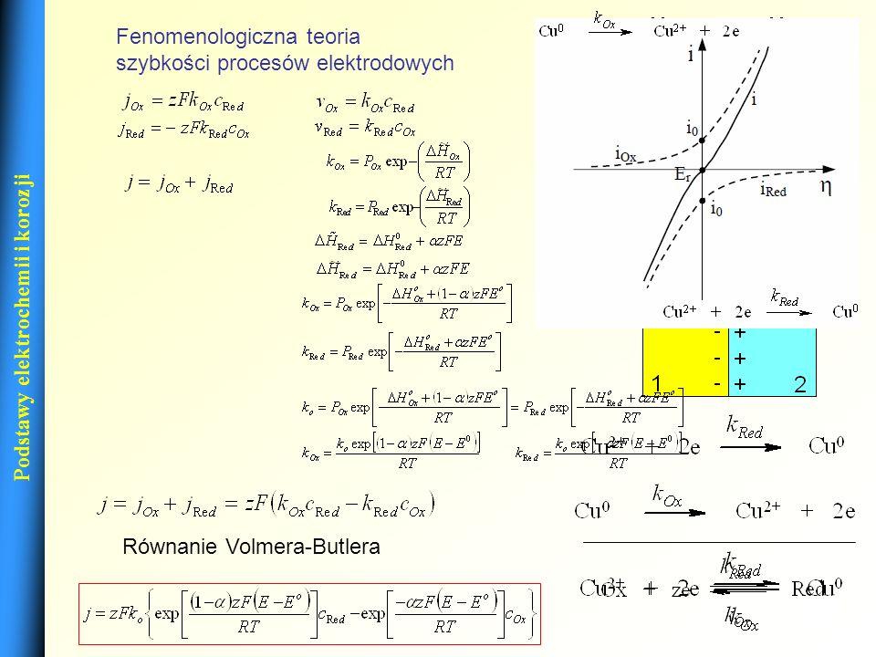 12 Podstawy elektrochemii i korozji Równanie Volmera-Butlera Fenomenologiczna teoria szybkości procesów elektrodowych