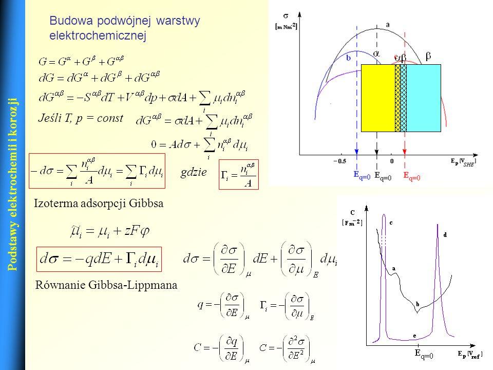 3 Podstawy elektrochemii i korozji Budowa podwójnej warstwy elektrochemicznej Jeśli T, p = const Izoterma adsorpcji Gibbsa Równanie Gibbsa-Lippmana gd