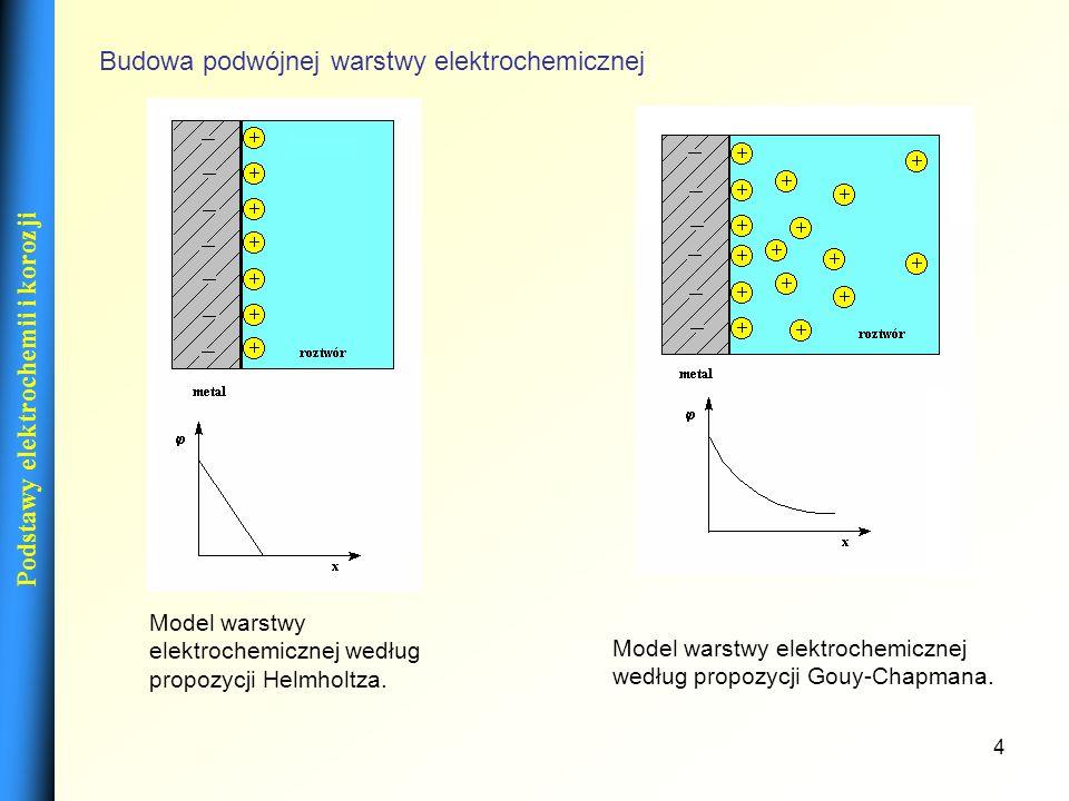 4 Podstawy elektrochemii i korozji Model warstwy elektrochemicznej według propozycji Helmholtza. Model warstwy elektrochemicznej według propozycji Gou