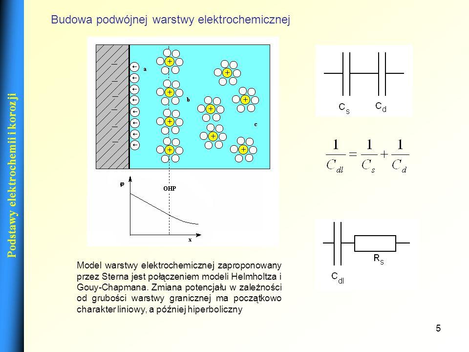 5 Podstawy elektrochemii i korozji Model warstwy elektrochemicznej zaproponowany przez Sterna jest połączeniem modeli Helmholtza i Gouy-Chapmana. Zmia