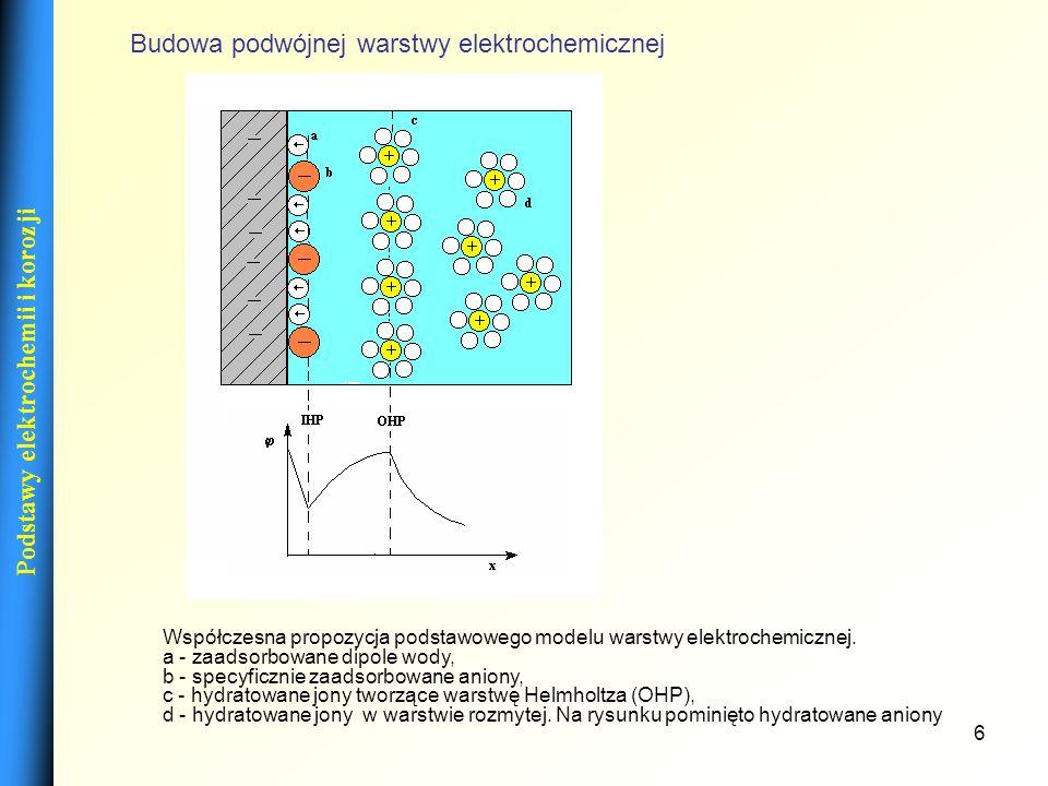 6 Podstawy elektrochemii i korozji Współczesna propozycja podstawowego modelu warstwy elektrochemicznej. a - zaadsorbowane dipole wody, b - specyficzn