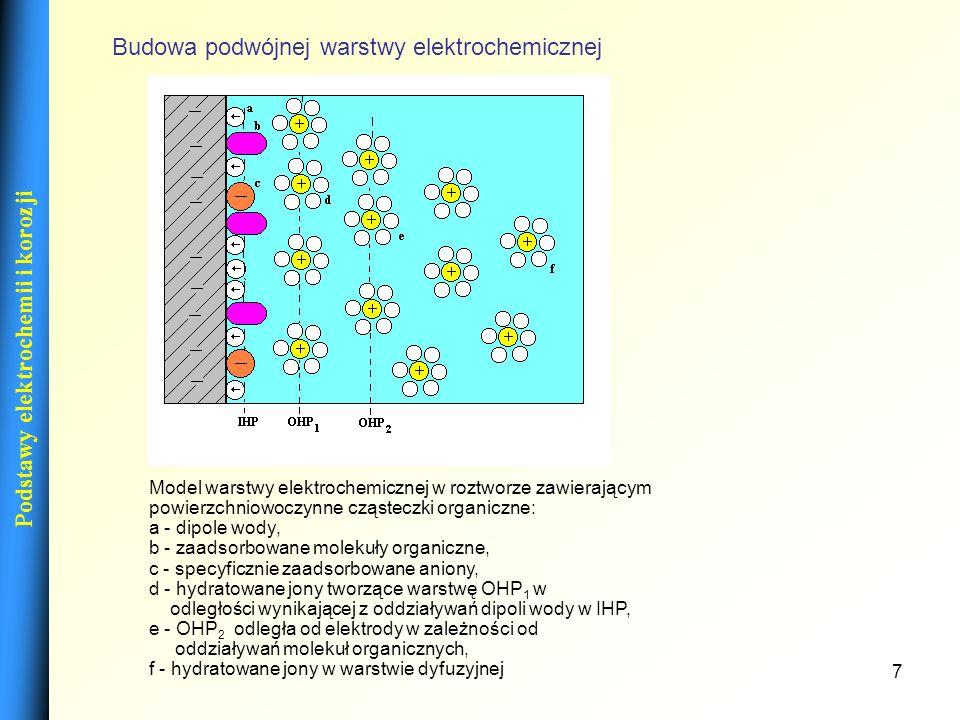7 Podstawy elektrochemii i korozji Model warstwy elektrochemicznej w roztworze zawierającym powierzchniowoczynne cząsteczki organiczne: a - dipole wod