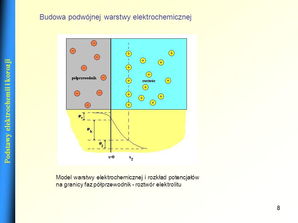 8 Podstawy elektrochemii i korozji Model warstwy elektrochemicznej i rozkład potencjałów na granicy faz półprzewodnik - roztwór elektrolitu Budowa pod