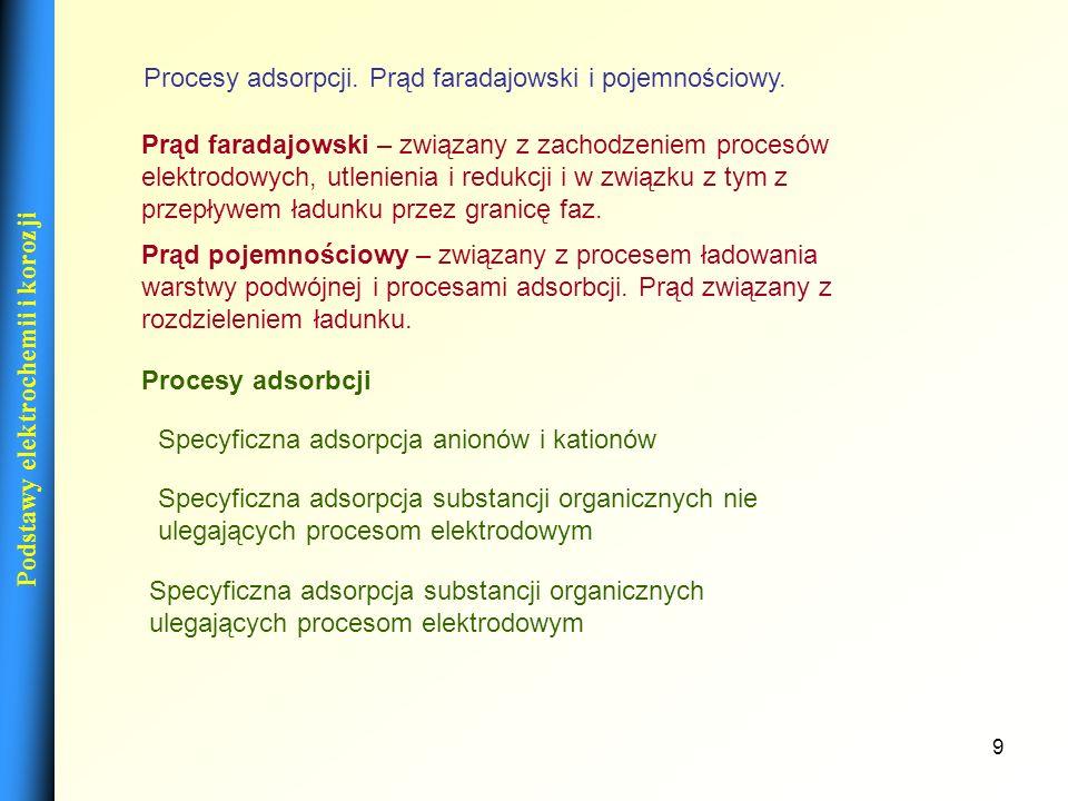 9 Podstawy elektrochemii i korozji Procesy adsorpcji. Prąd faradajowski i pojemnościowy. Prąd faradajowski – związany z zachodzeniem procesów elektrod