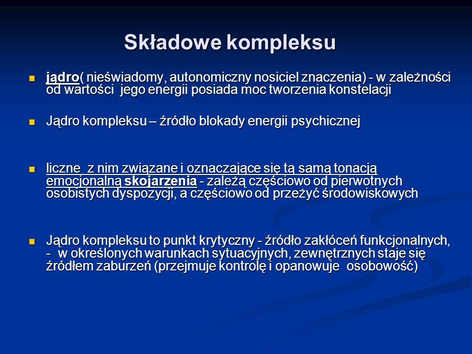 Składowe kompleksu jądro( nieświadomy, autonomiczny nosiciel znaczenia) - w zależności od wartości jego energii posiada moc tworzenia konstelacji jądr
