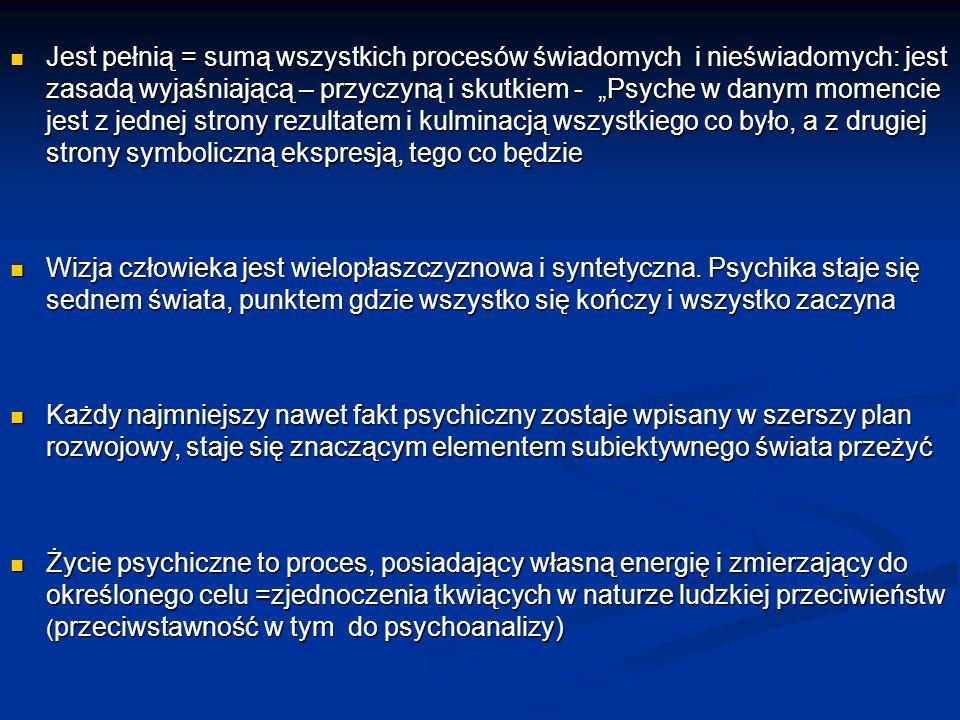 Aspekty analizy Junga ( wg.J. Jacobi) 1. Obraz sytuacji opisywany przez pacjenta 2.