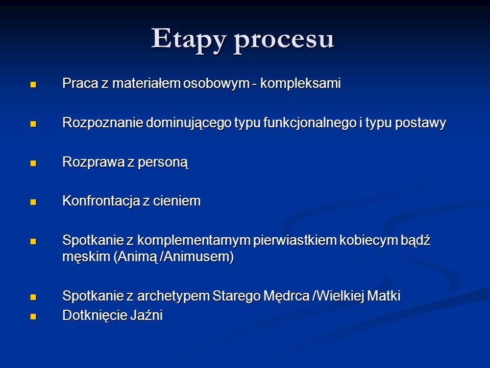 Etapy procesu Praca z materiałem osobowym - kompleksami Praca z materiałem osobowym - kompleksami Rozpoznanie dominującego typu funkcjonalnego i typu