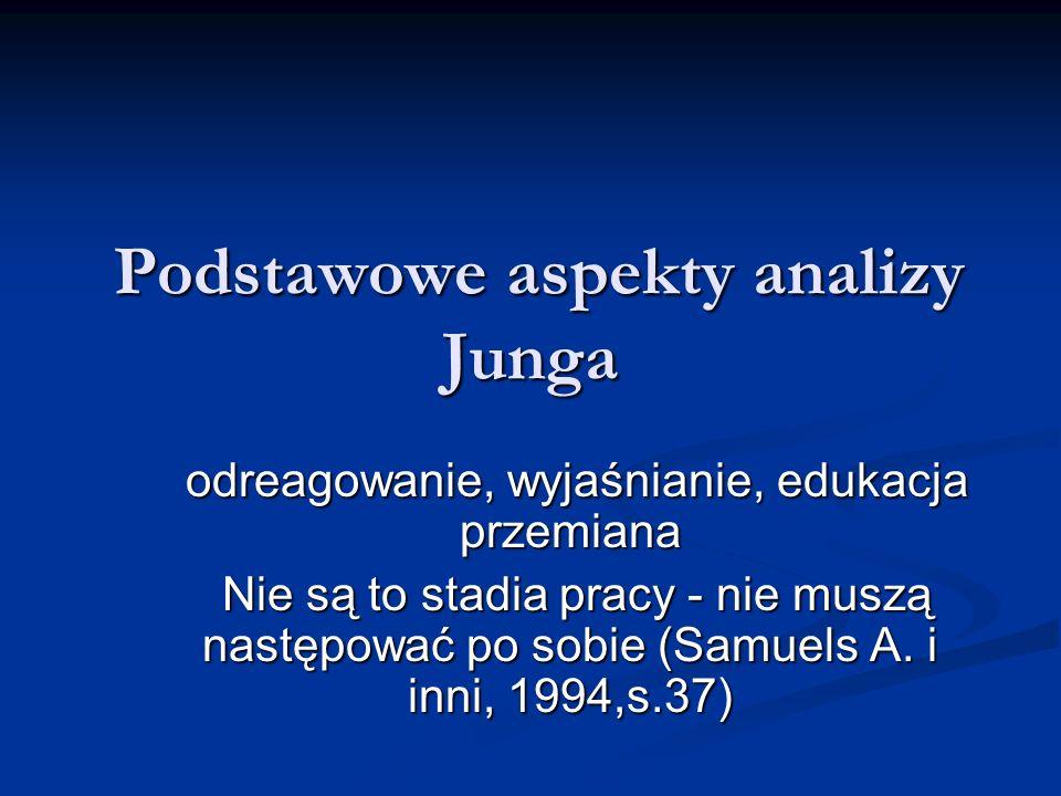 Podstawowe aspekty analizy Junga Podstawowe aspekty analizy Junga odreagowanie, wyjaśnianie, edukacja przemiana odreagowanie, wyjaśnianie, edukacja pr