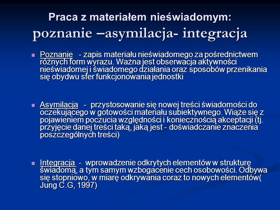 Praca z materiałem nieświadomym: poznanie –asymilacja- integracja Poznanie - zapis materiału nieświadomego za pośrednictwem różnych form wyrazu. Ważna