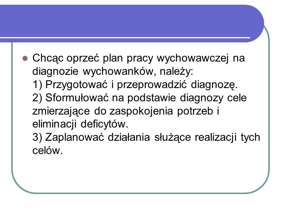 Chcąc oprzeć plan pracy wychowawczej na diagnozie wychowanków, należy: 1) Przygotować i przeprowadzić diagnozę.