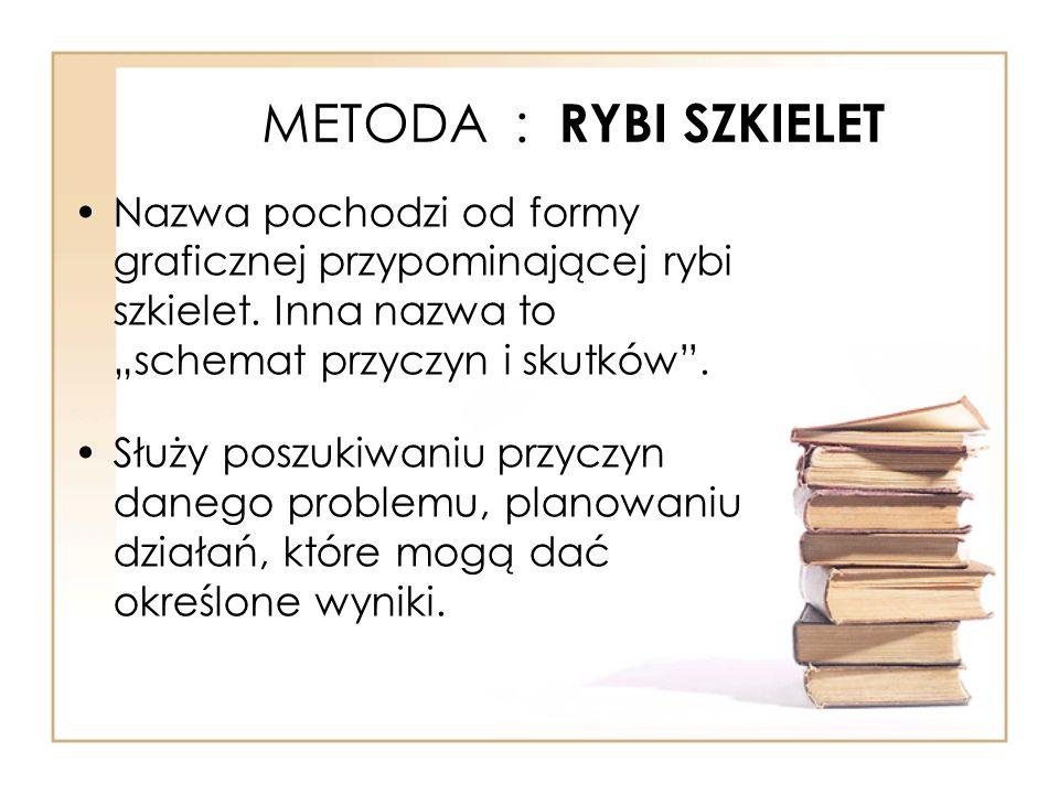 METODA : RYBI SZKIELET Nazwa pochodzi od formy graficznej przypominającej rybi szkielet. Inna nazwa to schemat przyczyn i skutków. Służy poszukiwaniu