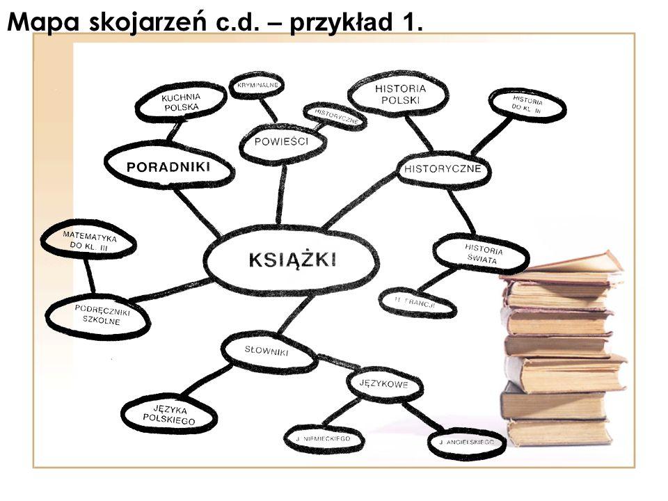 Mapa skojarzeń c.d. – przykład 1.