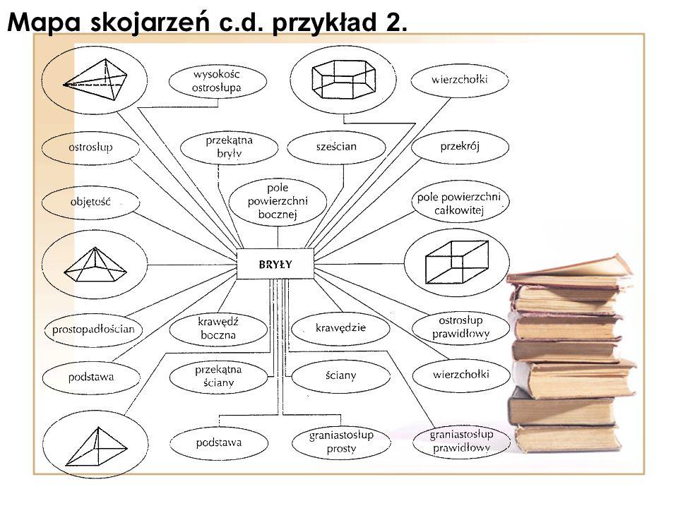 Mapa skojarzeń c.d. przykład 2.
