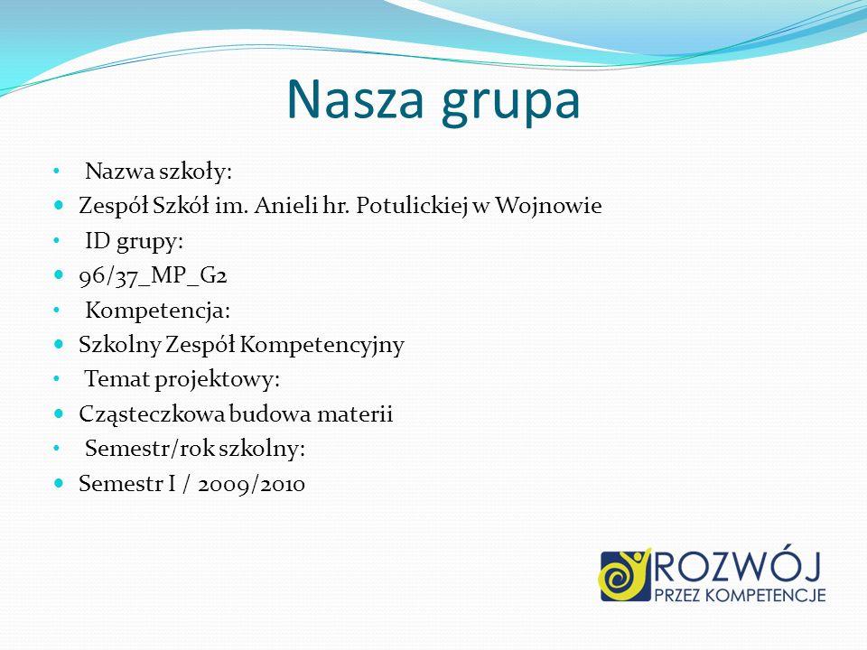 Nasza grupa Nazwa szkoły: Zespół Szkół im. Anieli hr. Potulickiej w Wojnowie ID grupy: 96/37_MP_G2 Kompetencja: Szkolny Zespół Kompetencyjny Temat pro