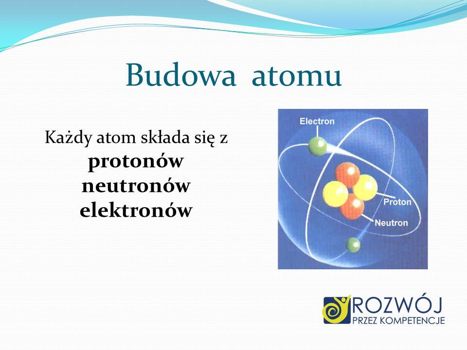 Budowa atomu Każdy atom składa się z protonów neutronów elektronów