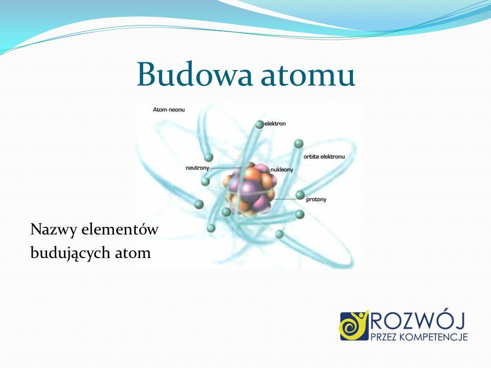 Definicja atomu Najmniejszy składnik materii, któremu można przypisać właściwości chemiczne.
