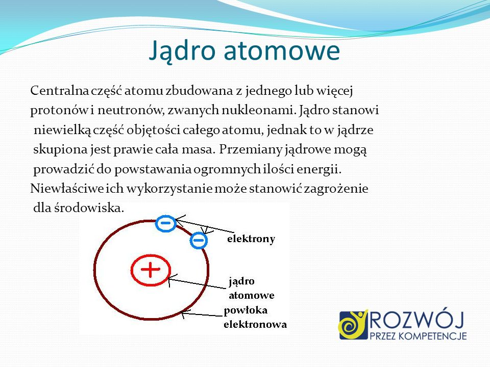 Jądro atomowe Centralna część atomu zbudowana z jednego lub więcej protonów i neutronów, zwanych nukleonami. Jądro stanowi niewielką część objętości c