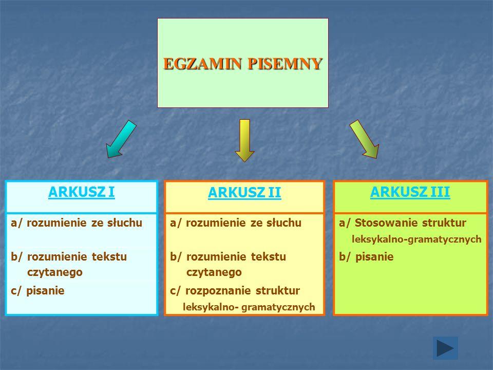 EGZAMIN PISEMNY ARKUSZ I a/ rozumienie ze słuchu b/ rozumienie tekstu czytanego c/ pisanie ARKUSZ II a/ rozumienie ze słuchu b/ rozumienie tekstu czyt