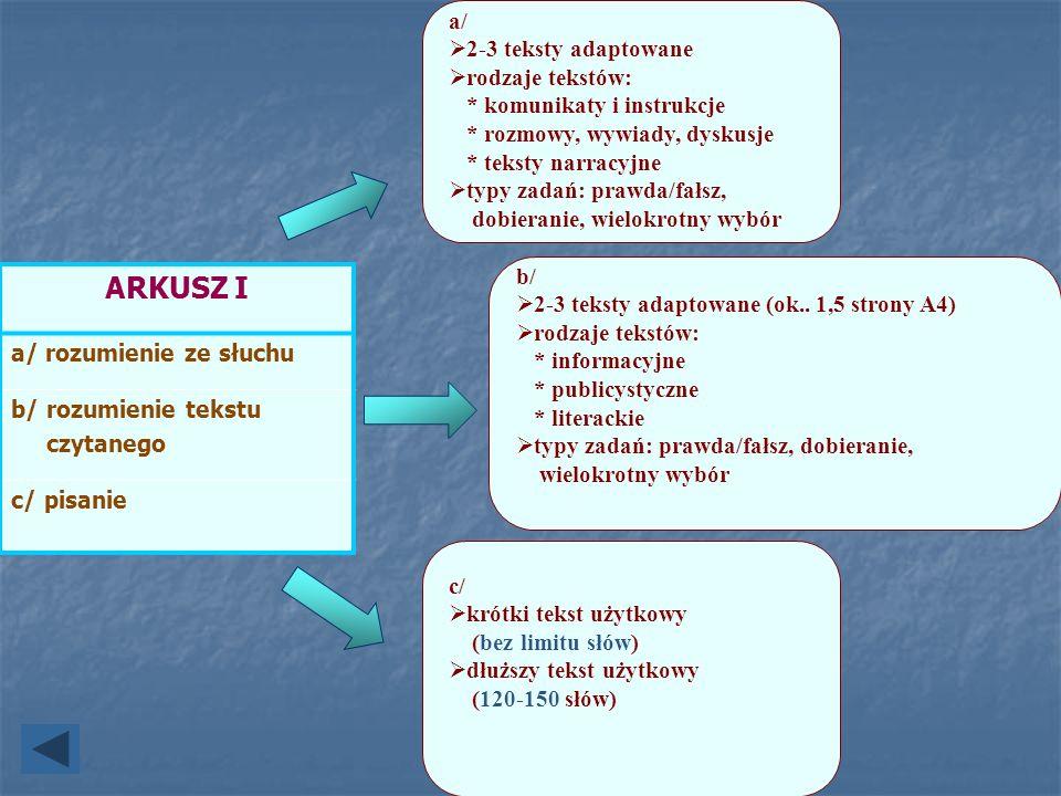 ARKUSZ I a/ rozumienie ze słuchu b/ rozumienie tekstu czytanego c/ pisanie a/ 2-3 teksty adaptowane rodzaje tekstów: * komunikaty i instrukcje * rozmo