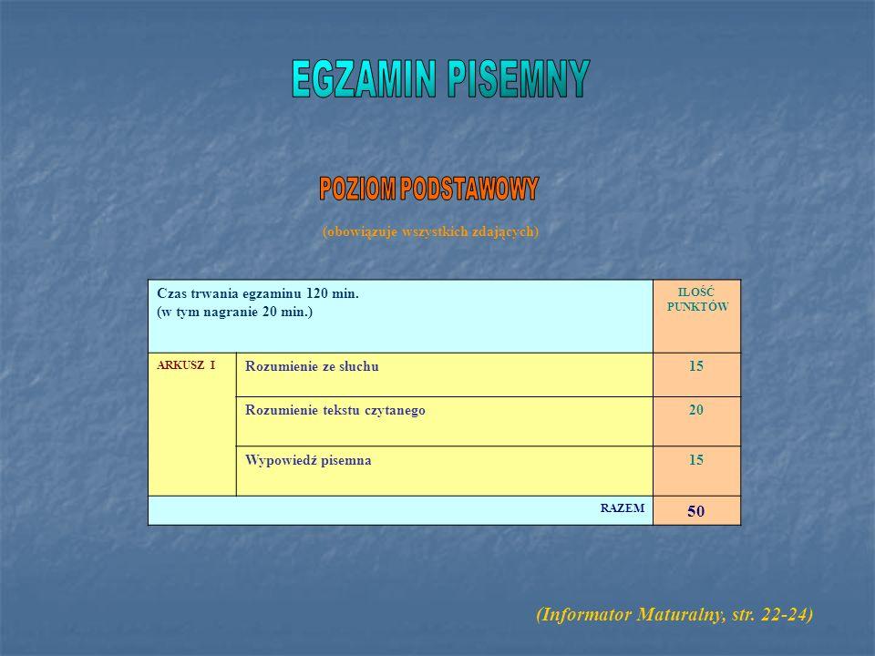 (obowiązuje wszystkich zdających) Czas trwania egzaminu 120 min. (w tym nagranie 20 min.) ILOŚĆ PUNKTÓW ARKUSZ I Rozumienie ze słuchu15 Rozumienie tek