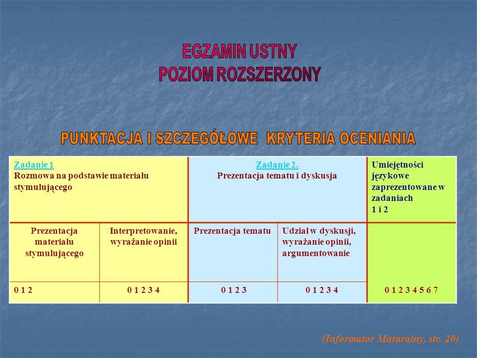 Zadanie 1 Rozmowa na podstawie materiału stymulującego Zadanie 2. Prezentacja tematu i dyskusja Umiejętności językowe zaprezentowane w zadaniach 1 i 2