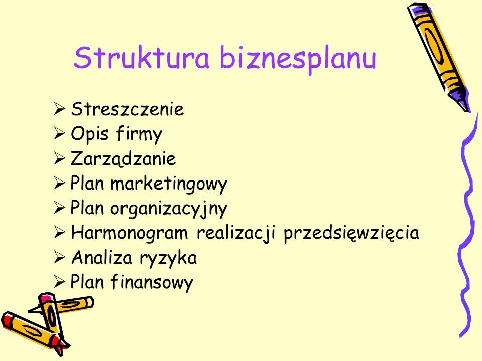 Struktura biznesplanu Streszczenie Opis firmy Zarządzanie Plan marketingowy Plan organizacyjny Harmonogram realizacji przedsięwzięcia Analiza ryzyka P