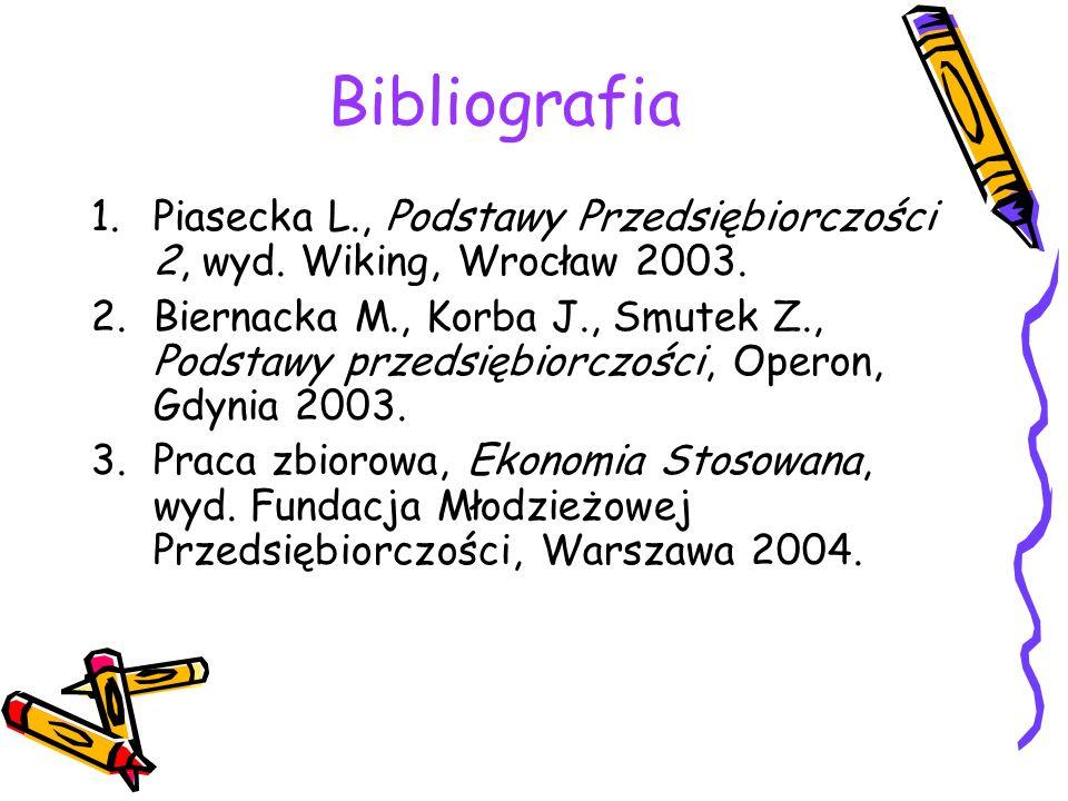 Bibliografia 1.Piasecka L., Podstawy Przedsiębiorczości 2, wyd. Wiking, Wrocław 2003. 2.Biernacka M., Korba J., Smutek Z., Podstawy przedsiębiorczości