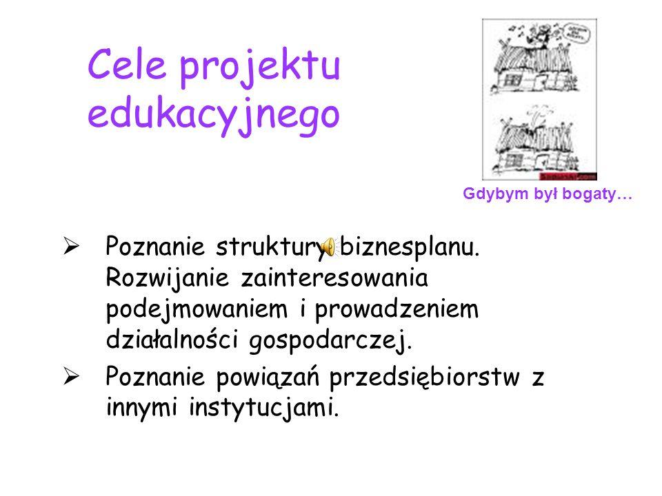 Cele projektu edukacyjnego Poznanie struktury biznesplanu. Rozwijanie zainteresowania podejmowaniem i prowadzeniem działalności gospodarczej. Poznanie