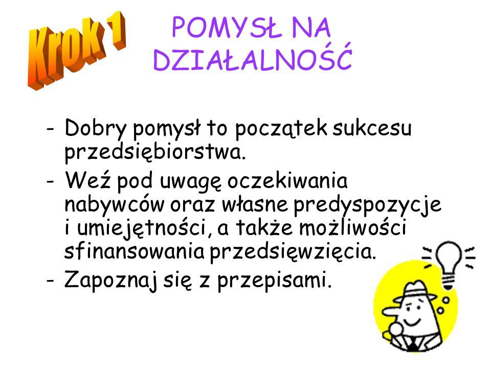 Strony internetowe zawierające porady, jak założyć firmę www.nbp.pl www.prawo.interia.pl/abc/firma www.biznespartner.pl www.fiskus.com.pl www.twoja-firma.pl www.ifirma.pl