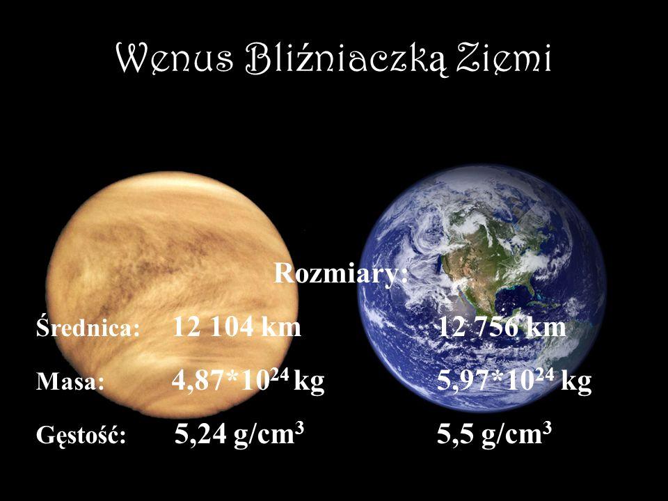 Drugie oblicze Wenus ?